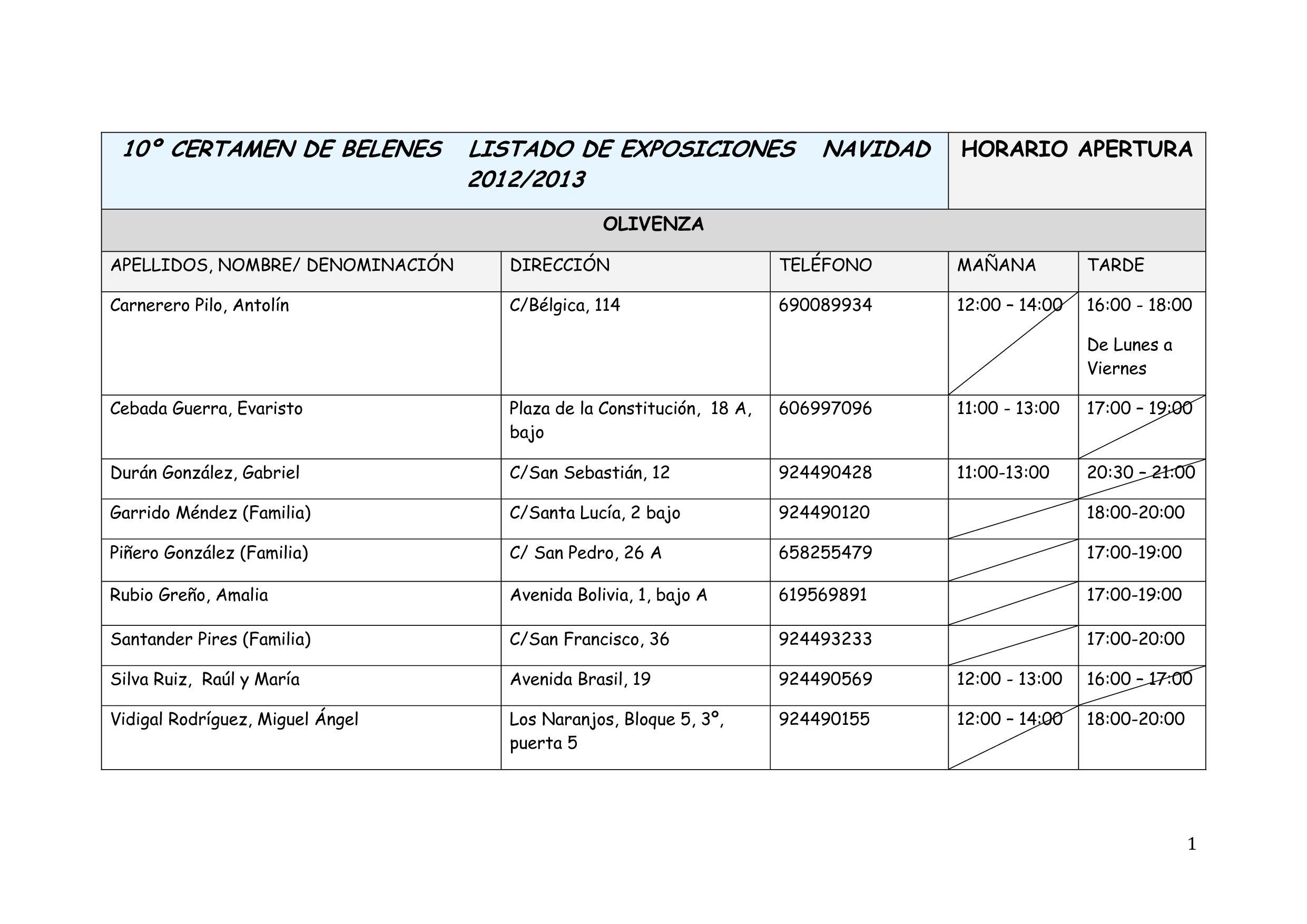 INSCRIPCIONES BELENES 20121