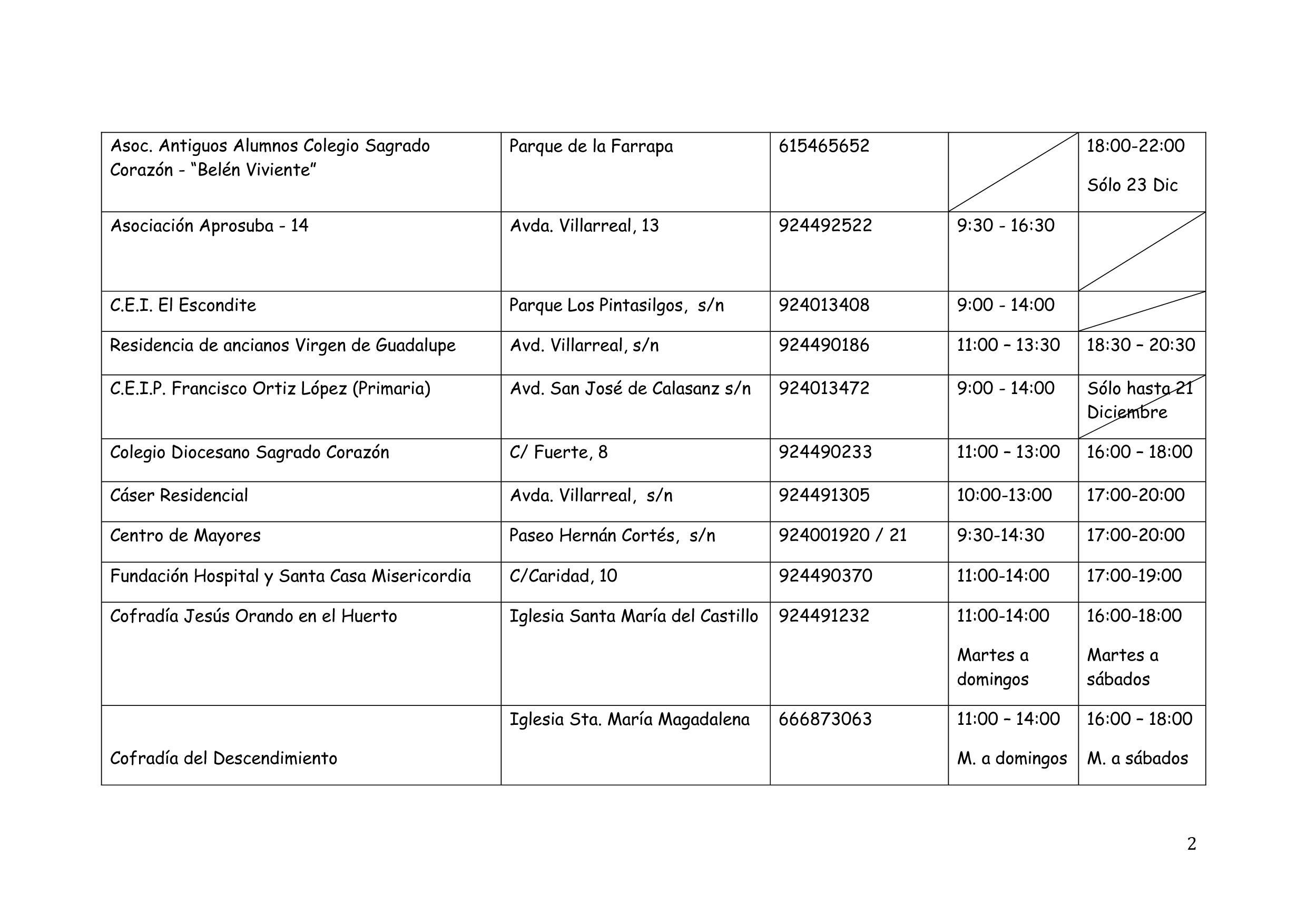 INSCRIPCIONES BELENES 20122