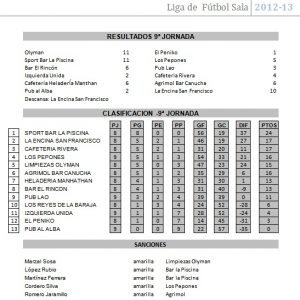 clasificación9jorlfsl