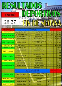 resultados25-26ene