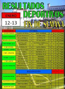 resultadosdeportivos12-13ene