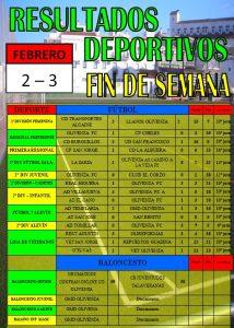 resultadosdeportivos2-3feb