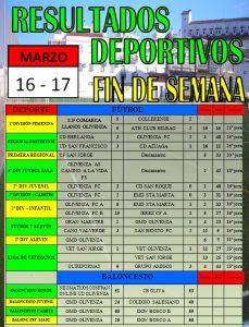 resultados16-17mar