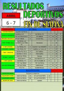 resultadosdeportivos6-7abril