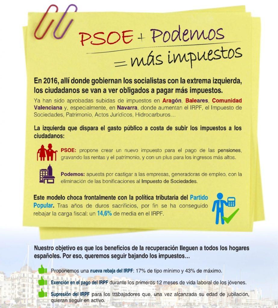 Argumentos Populares 26-01-2016